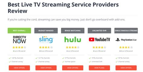 Cable TV Providers in Your Area & Internet Service ...