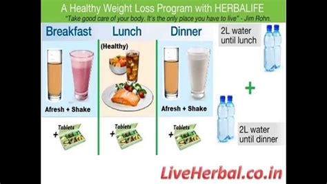 Top 10 Weight Loss Programs 2019 - Reviews, Costs & Features